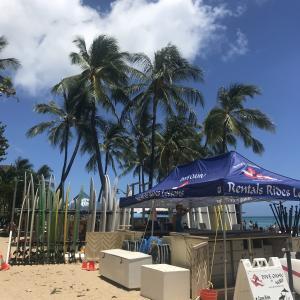【ハワイ好きにおすすめ】ハワイラブカードとは?初年度年会費無料!
