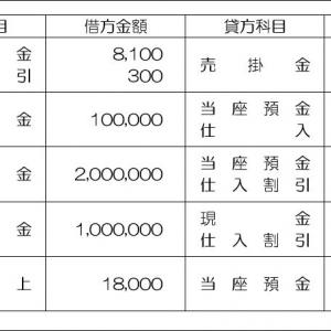 日商簿記2級第1問対策(3)及び(2)の解答解説