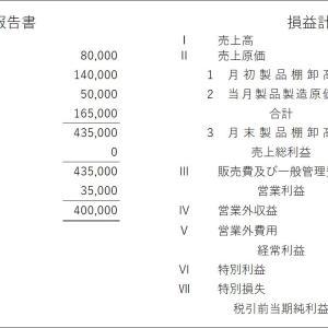 日商簿記2級(工業簿記)3-2の解説と昨日の解答
