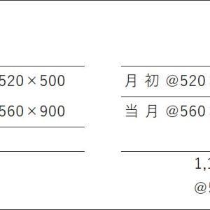 日商簿記2級(工業簿記)4-4(材料費2)