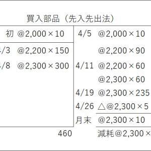 日商簿記2級(工業簿記)4-12(材料費2)