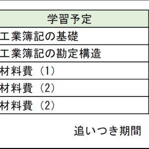 日商簿記2級(商業簿記)有価証券 問題5-12