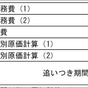 日商簿記2級(工業簿記)5-2(労務費1)