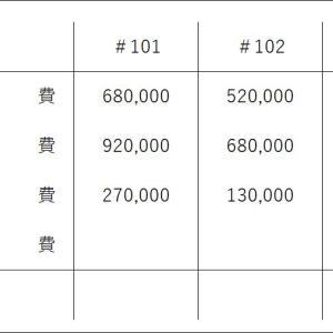 日商簿記2級(工業簿記)8-3(個別原価計算)