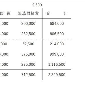 日商簿記2級(工業簿記)9-9(個別原価計算2)