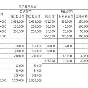 日商簿記2級(工業簿記)10-5(部門別原価計算1)