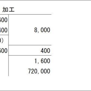 日商簿記2級(TAC網羅型問題集第9回第5問)