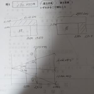 日商簿記2級(TAC網羅型問題集第10回第5問)