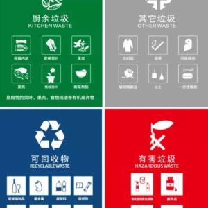 中国でもゴミ分別開始。トラブル発生