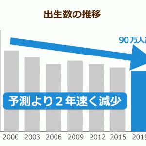 【厚労省】人口減少に歯止めかからず?2019年度出生数が過去最少
