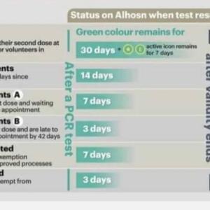 予防接種の予約
