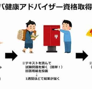 サウナ・スパ健康アドバイザー【受験の流れ・難易度・割引を解説】