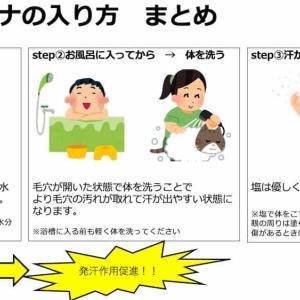 【図解】塩サウナの正しい入り方【スキンケア効果あり】