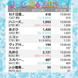 ハニーズHD♡今期経常は13%増益、5円増配へ♡