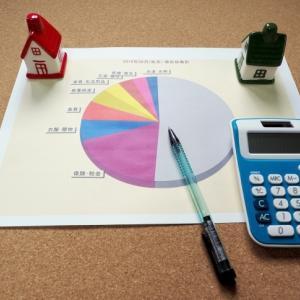 同棲生活費割合どうする?二人のそれぞれの負担はあらかじめ決める!