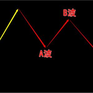 【エリオット波動論】修正波の始まりと終わりを知ろう。修正波の特徴を踏まえて実際のトレードでどう活かす?