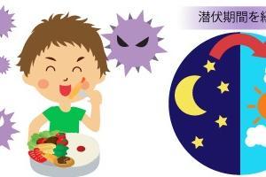 恐ろしい食中毒の潜伏期間