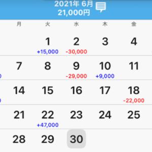 【2021年6月】珍しく番長3に救われて+2万1000円でした【スロットブログ収支】