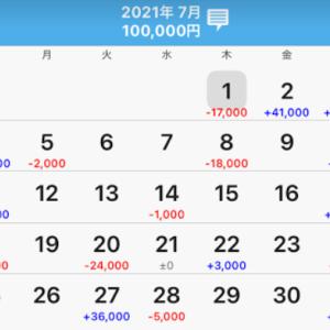 【2021年7月】久しぶりに月間で10万も勝てて良かった【スロットブログ収支】