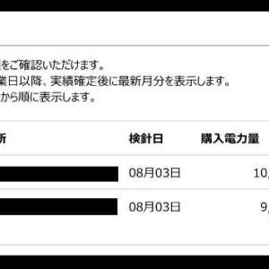 8月の売上速報