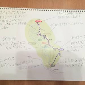 高尾山の旅行記