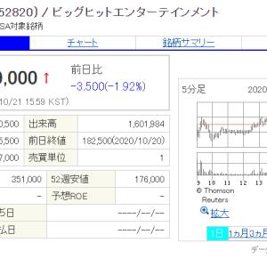 ビックヒット株が上場から5日続落!