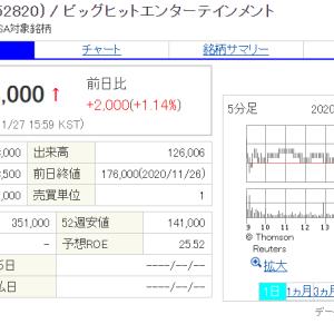 11/27 ビックヒット株 終値178000ウォン