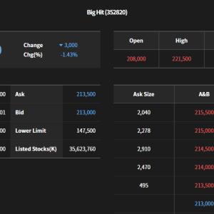 1/27 ビックヒット株と2021 BTS WINTER PACKAGE