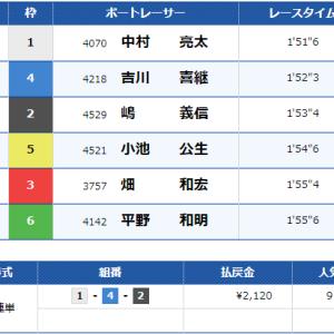 3R目:2020/9/5 福岡5R&昨日の報告