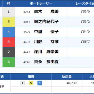 5R目:2020/9/6 昨日の報告&戸田12R