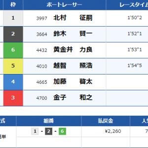 6R目:2020/9/7 昨日の報告&住之江11R