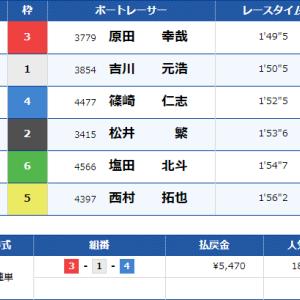 7R目:2020/9/9 一昨日の報告&浜名湖5R