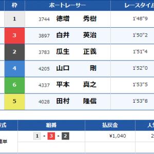 11R目:2020/9/12 昨日の報告&大村9R