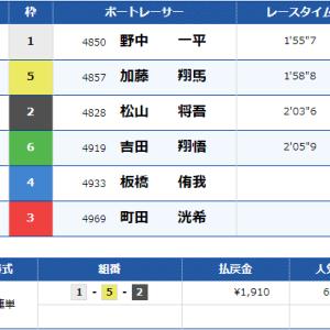 12R目:2020/9/14 一昨日の報告&若松11R