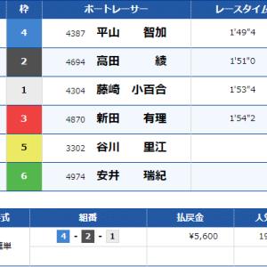 15R目:2020/9/16 昨日の報告&若松10R
