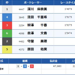 16R目:2020/9/16 昨日の報告&大村6R