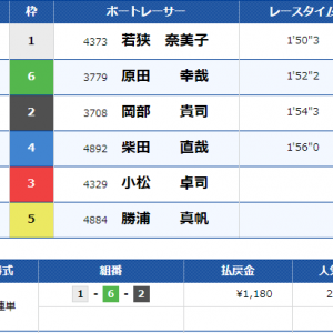 17R目:2020/9/19 一昨日の報告&戸田1R