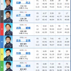 19R目:2020/9/24 徳山11R