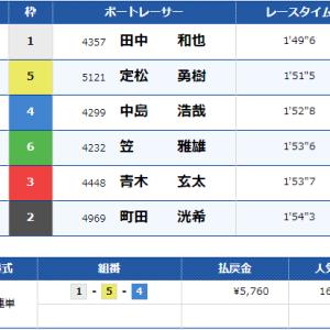 20R目:2020/9/25 9/24の報告&徳山2R