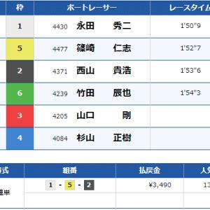 21R目:2020/9/26 9/25の報告&徳山5R