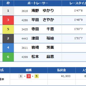 24R目:2020/10/10 10/9の報告&徳山4R