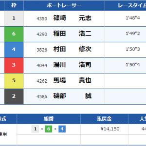 2020/11/24 本日の結果