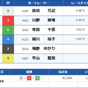 2020/11/25 本日の結果