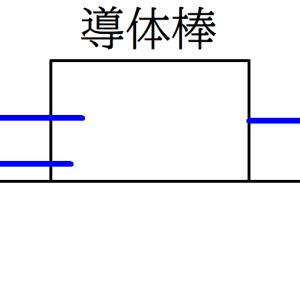 発電機(摩擦あり) 導体棒の磁場中の運動演習⑤[基本]