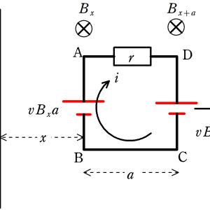 コイル② 導体棒の磁場中の運動演習⑩[基本]