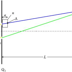 ヤングの実験演習問題⑤ 再び薄膜の挿入