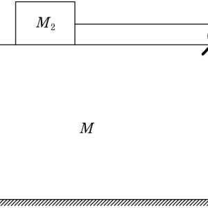 [有名問題]3つの物体の運動[東工大] 解法1
