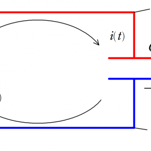 [交流] 電力と静電エネルギーの関係[コンデンサー]