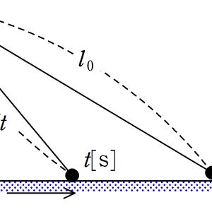 [数学Ⅲ]物理の問題1