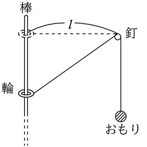 [数学Ⅲ]物理の問題2